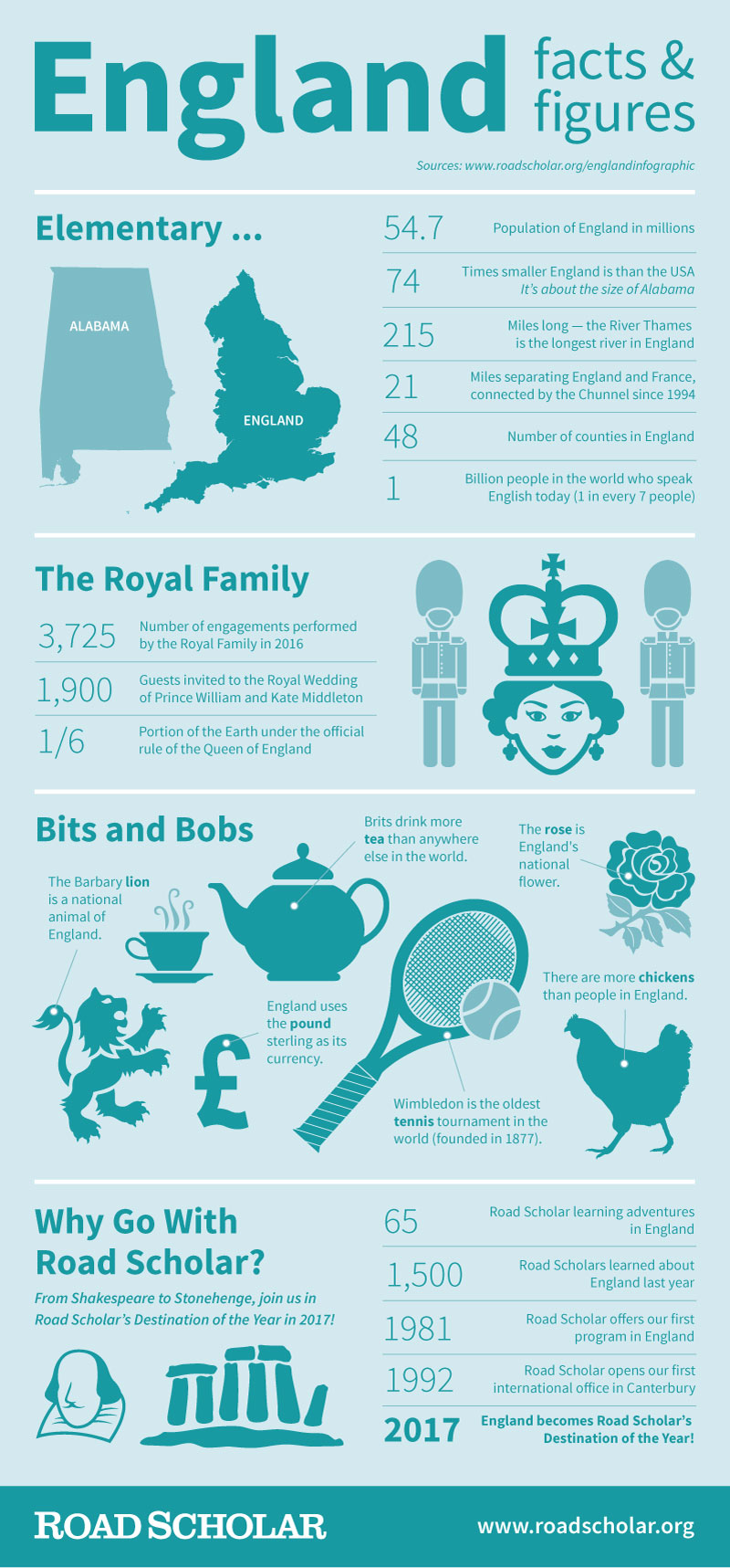 Interesting facts about the royal wedding 50